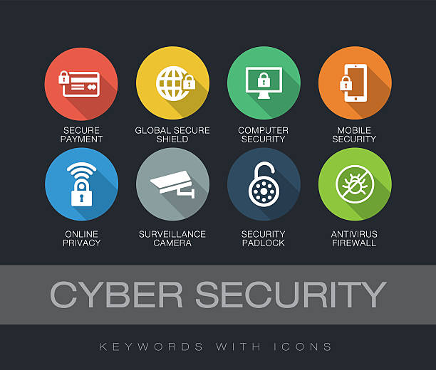 Cyber Security chart with keywords and icons. Flat design with long shadows