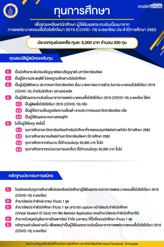 MU Scholarship Covid 19