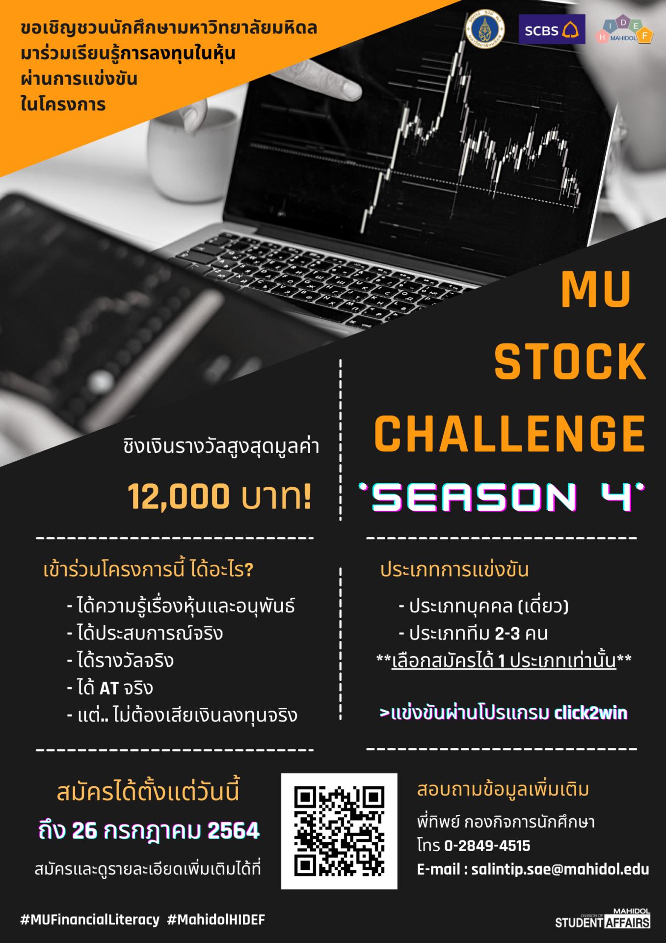 MU Stock 4